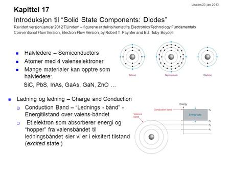 "Introduksjon til ""Solid State Components: Diodes"""