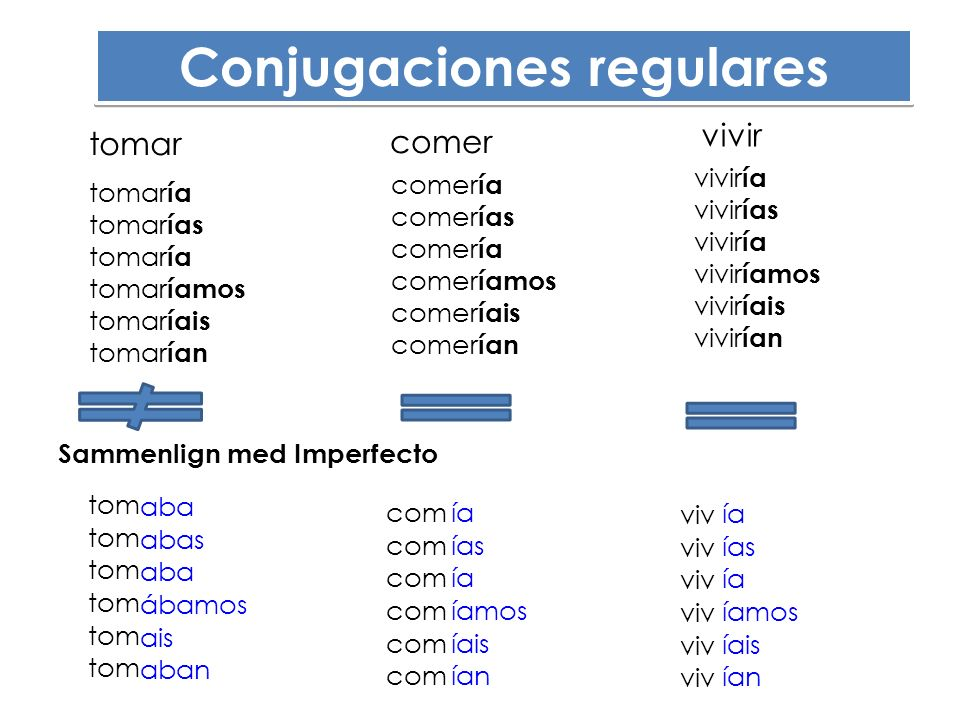 Conjugaciones regulares
