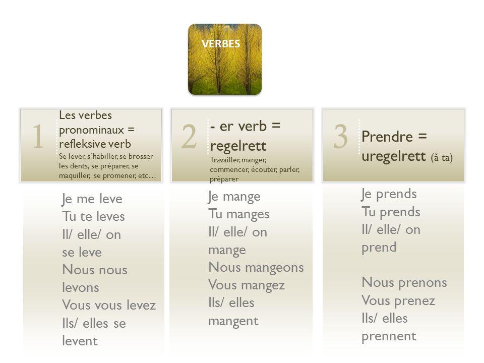 1 2 3 - er verb = regelrett Prendre = uregelrett (å ta) Je prends