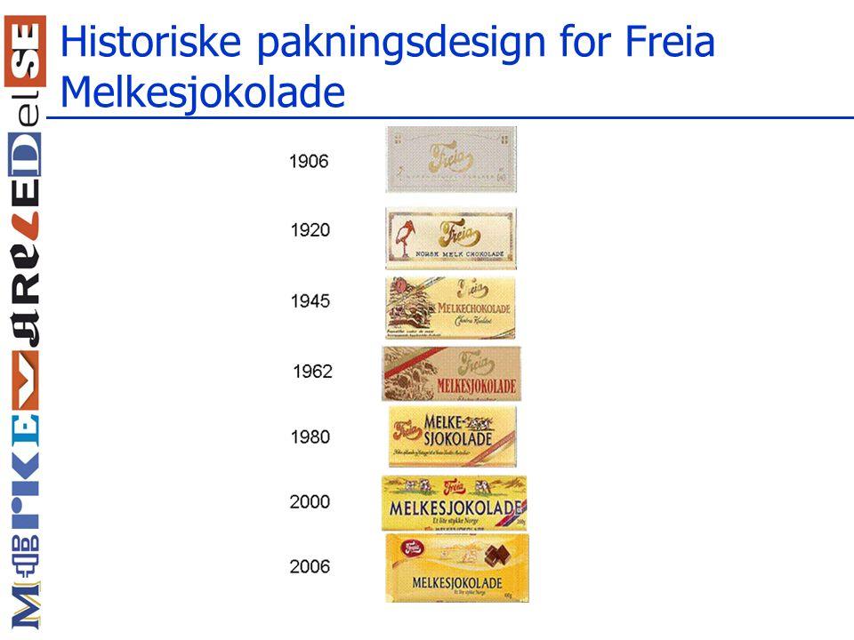 Historiske pakningsdesign for Freia Melkesjokolade