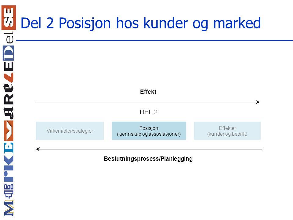 Del 2 Posisjon hos kunder og marked