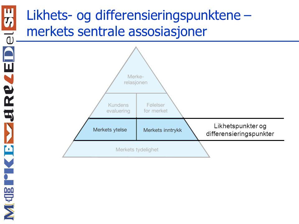Likhets- og differensieringspunktene – merkets sentrale assosiasjoner