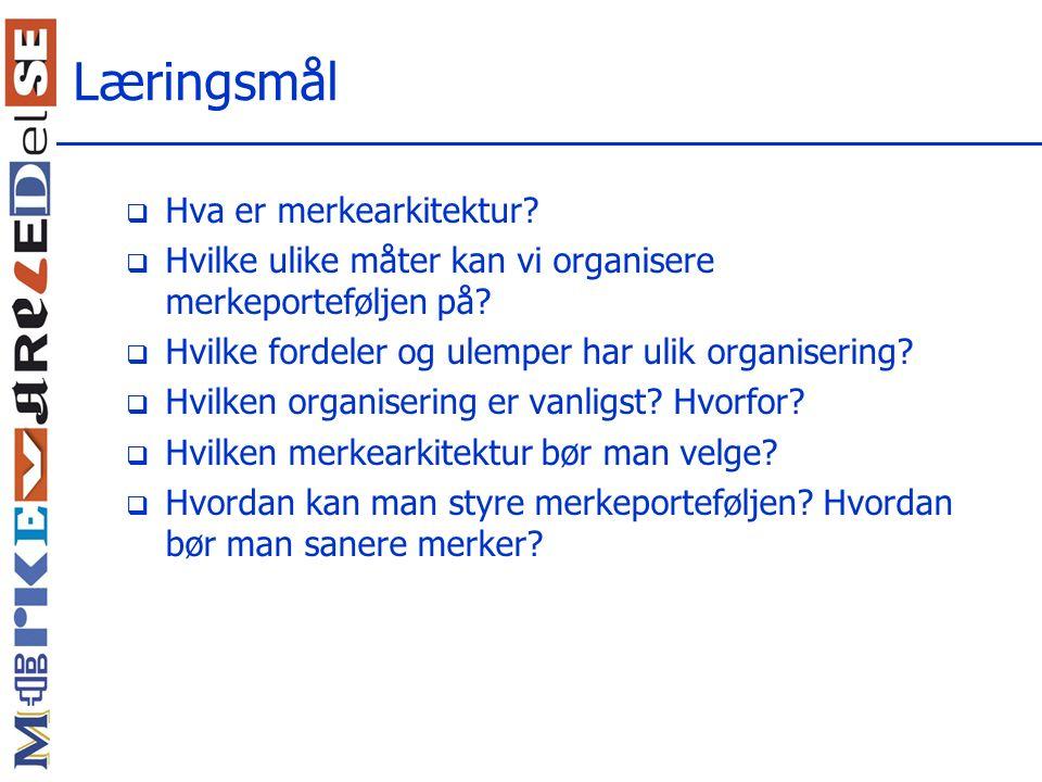 Læringsmål Hva er merkearkitektur