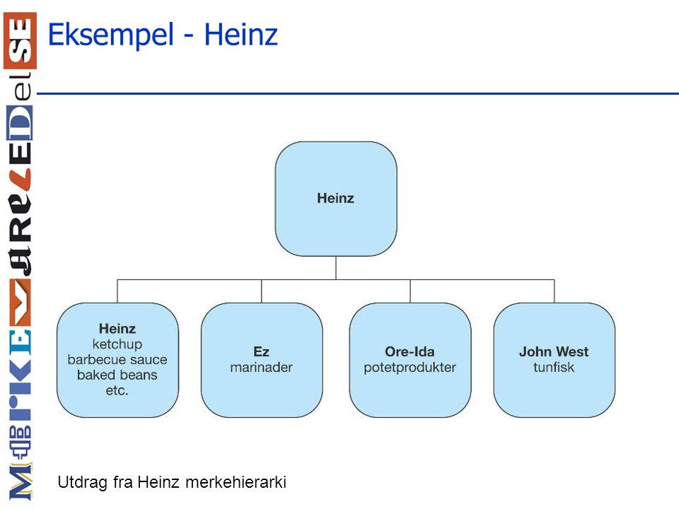 Eksempel - Heinz Utdrag fra Heinz merkehierarki