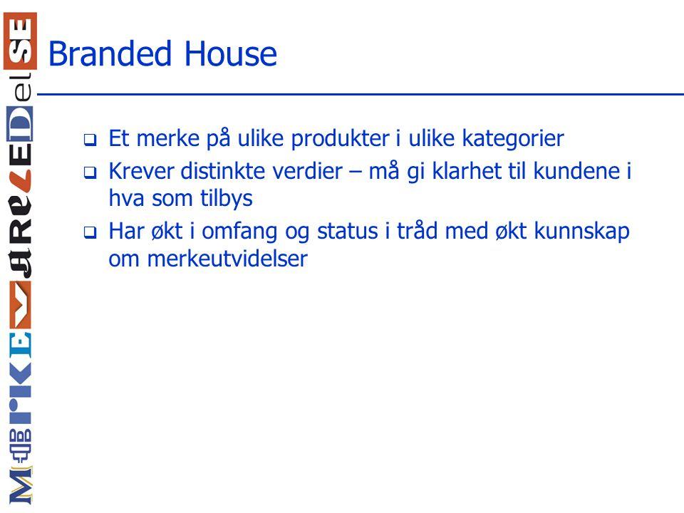 Branded House Et merke på ulike produkter i ulike kategorier
