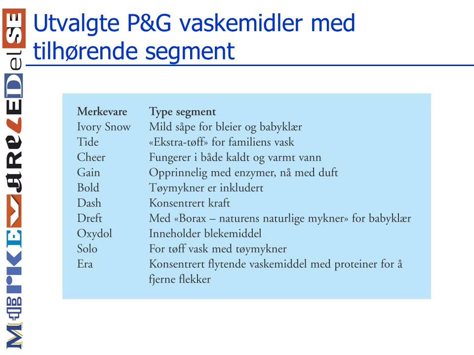 Utvalgte P&G vaskemidler med tilhørende segment