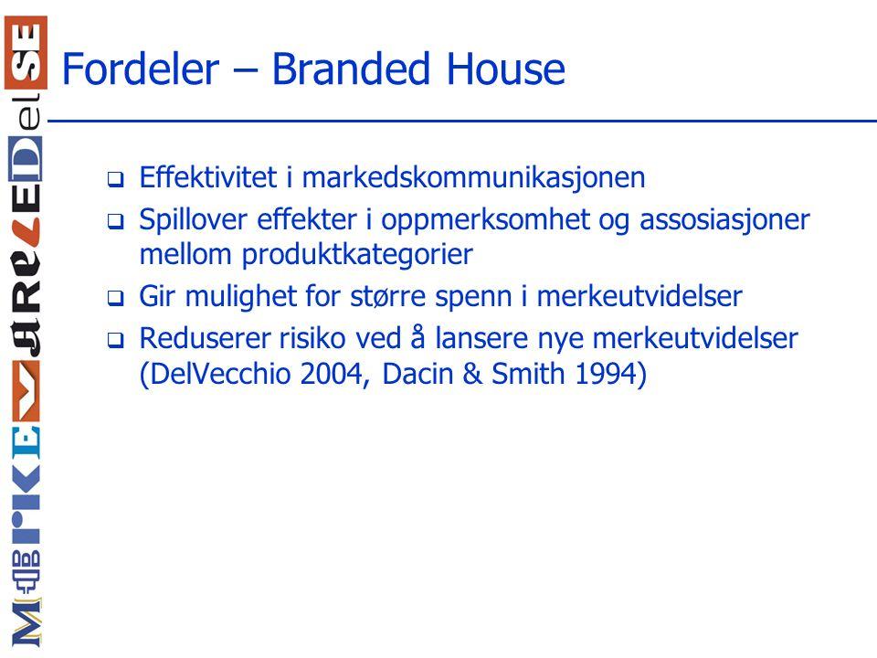 Fordeler – Branded House
