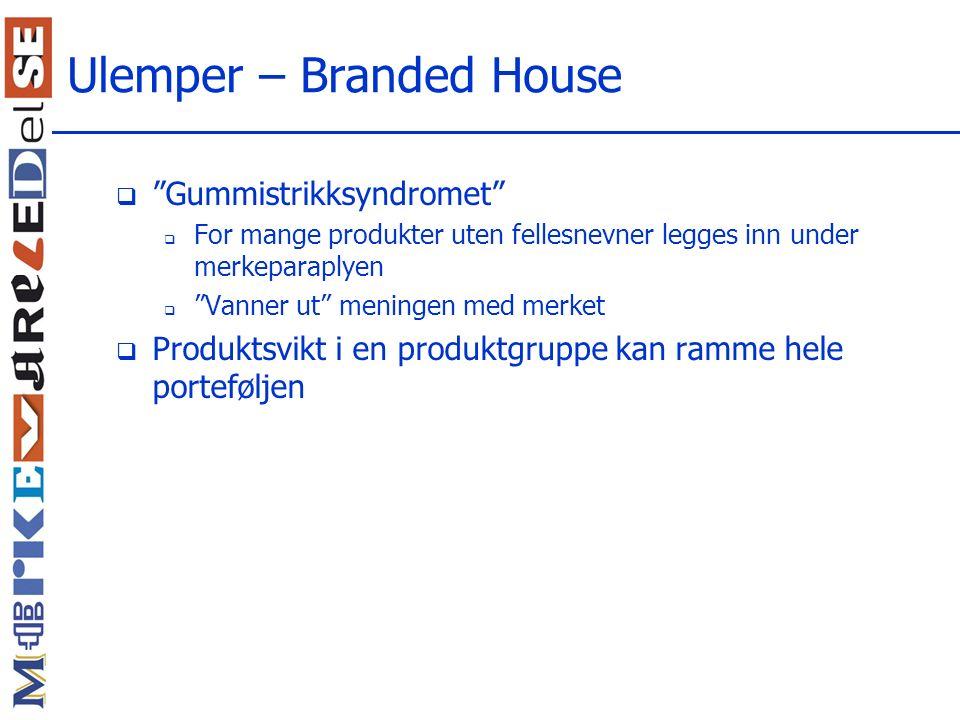 Ulemper – Branded House