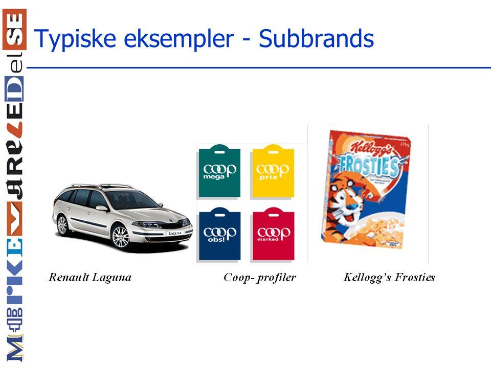 Typiske eksempler - Subbrands