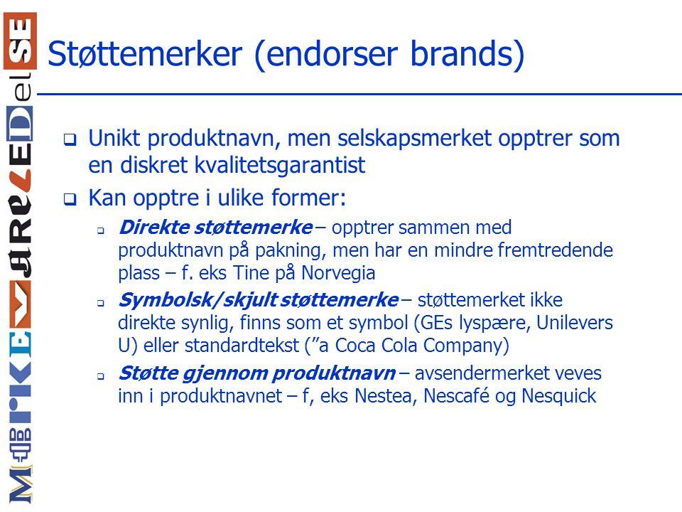 Støttemerker (endorser brands)