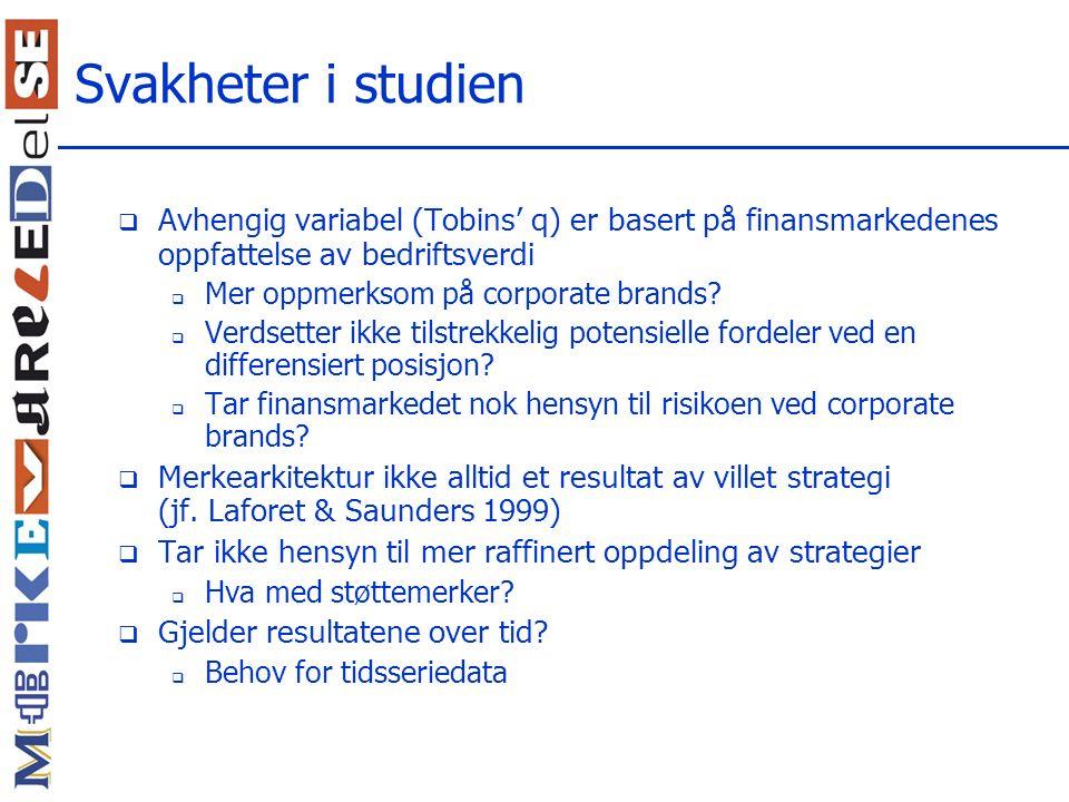 Svakheter i studien Avhengig variabel (Tobins' q) er basert på finansmarkedenes oppfattelse av bedriftsverdi.