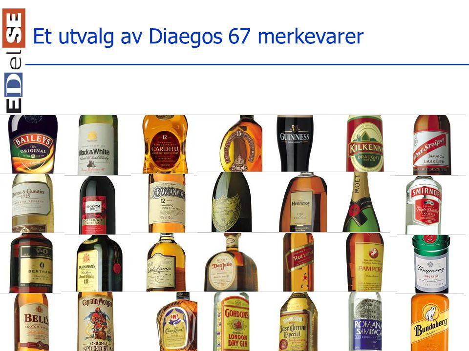 Et utvalg av Diaegos 67 merkevarer