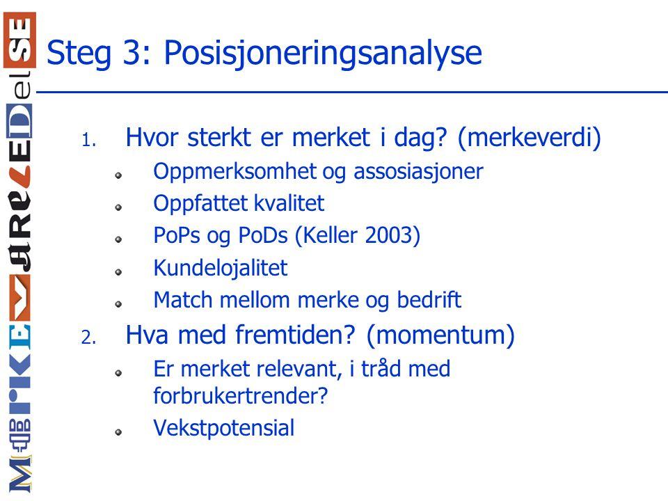 Steg 3: Posisjoneringsanalyse