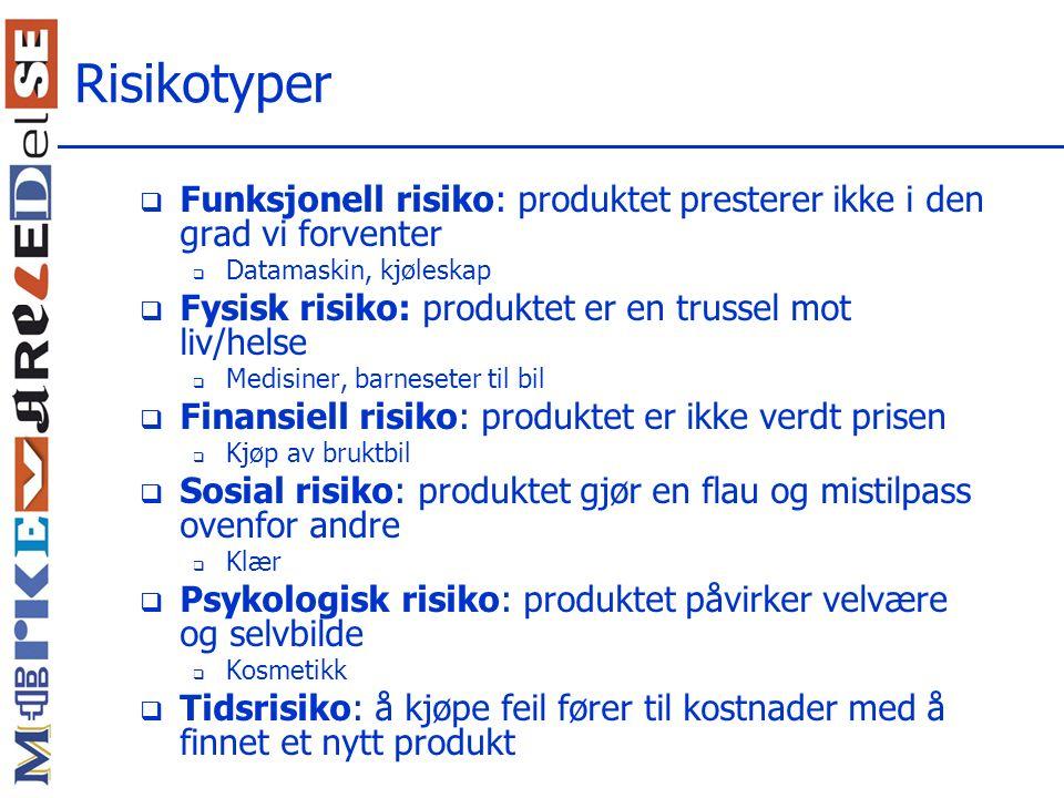 Risikotyper Funksjonell risiko: produktet presterer ikke i den grad vi forventer. Datamaskin, kjøleskap.