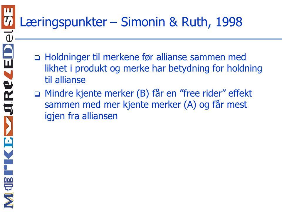 Læringspunkter – Simonin & Ruth, 1998