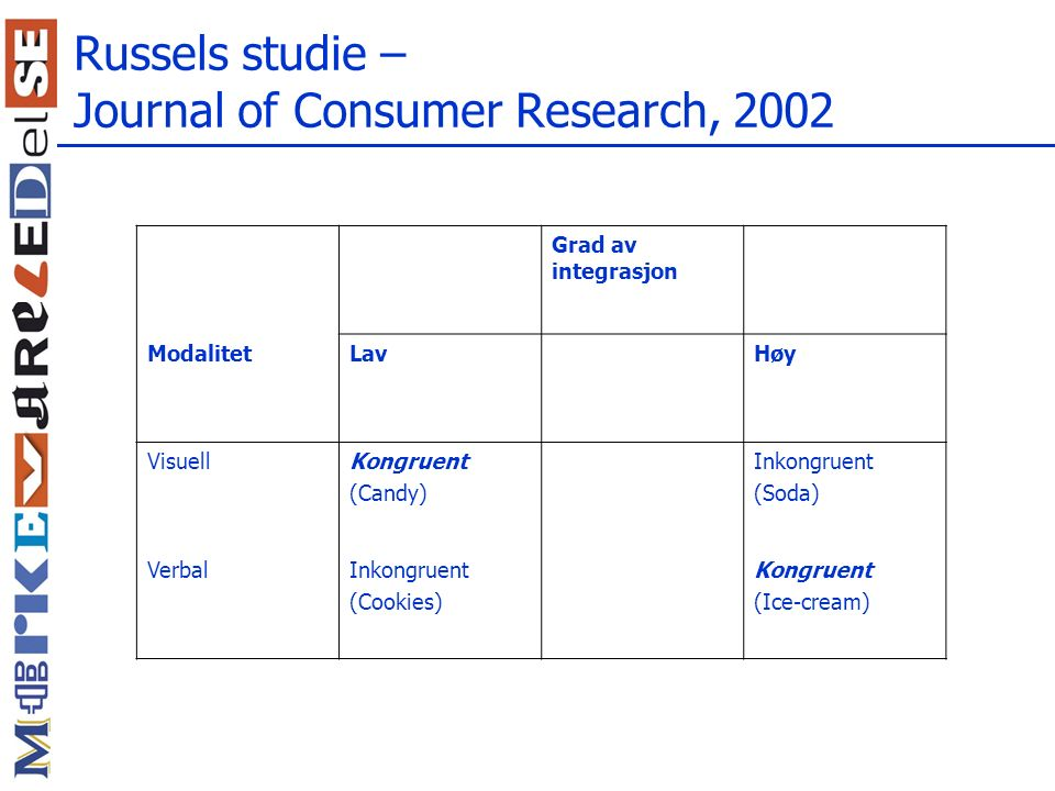 Russels studie – Journal of Consumer Research, 2002