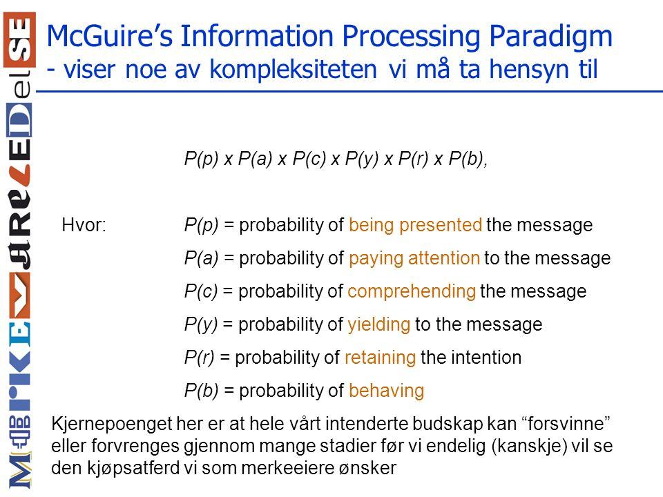 McGuire's Information Processing Paradigm - viser noe av kompleksiteten vi må ta hensyn til