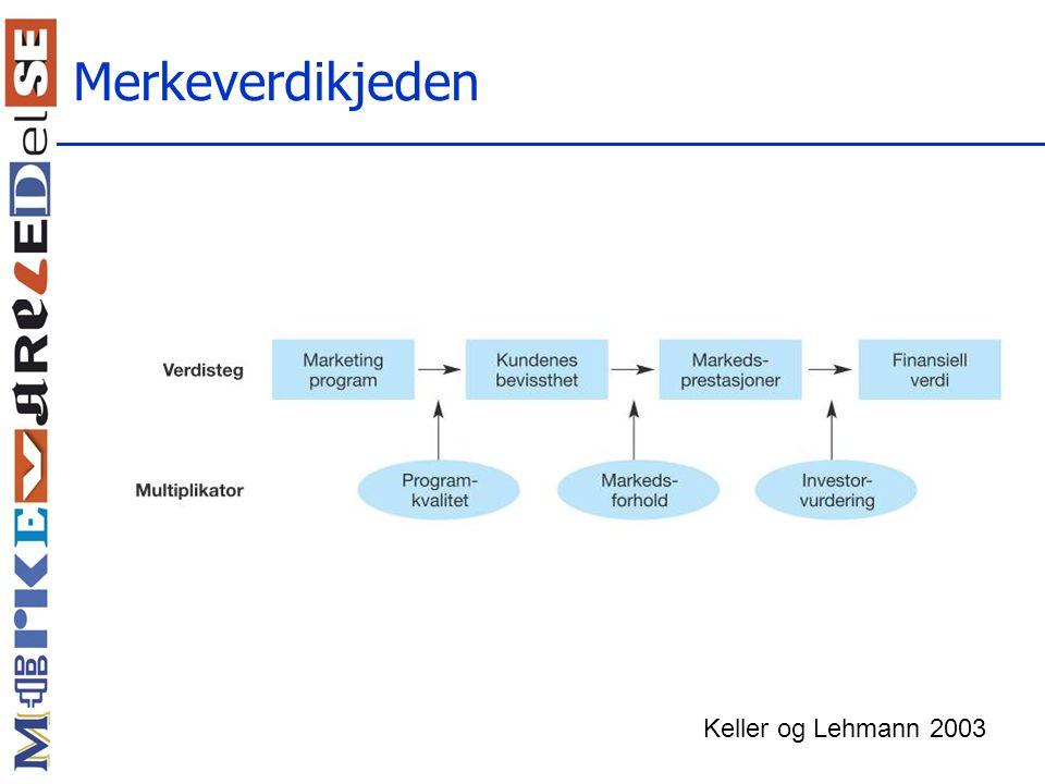 Merkeverdikjeden Keller og Lehmann 2003
