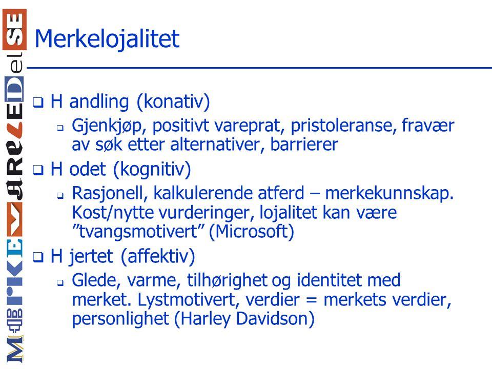 Merkelojalitet H andling (konativ) H odet (kognitiv)