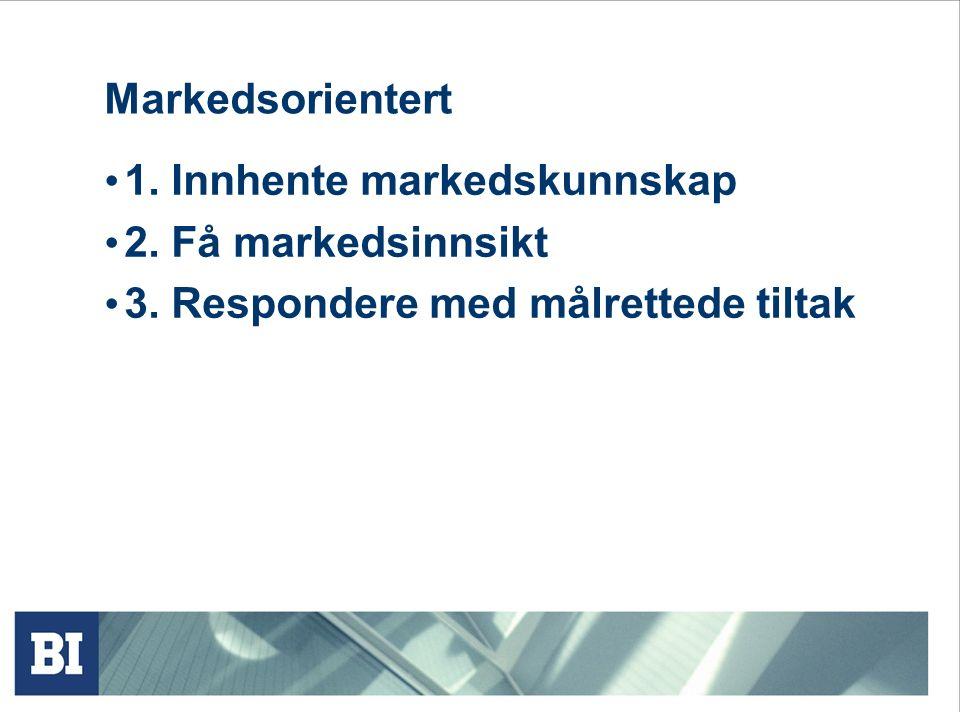 Markedsorientert 1. Innhente markedskunnskap. 2.