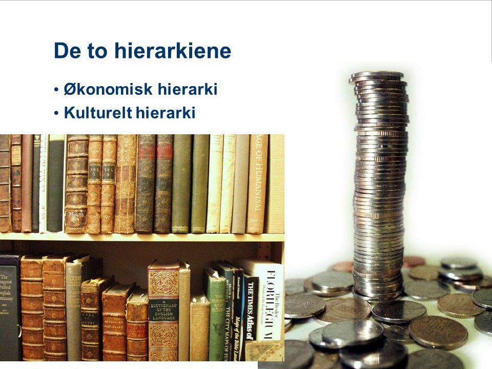 De to hierarkiene Økonomisk hierarki Kulturelt hierarki