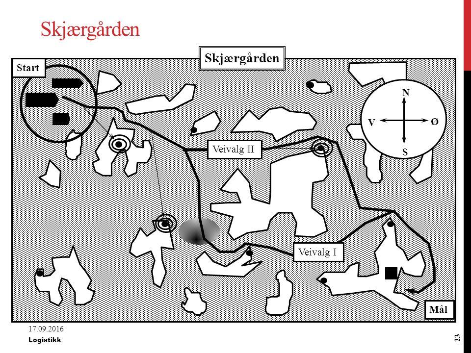 Skjærgården Skjærgården Start N V Ø Veivalg II S Veivalg I Mål