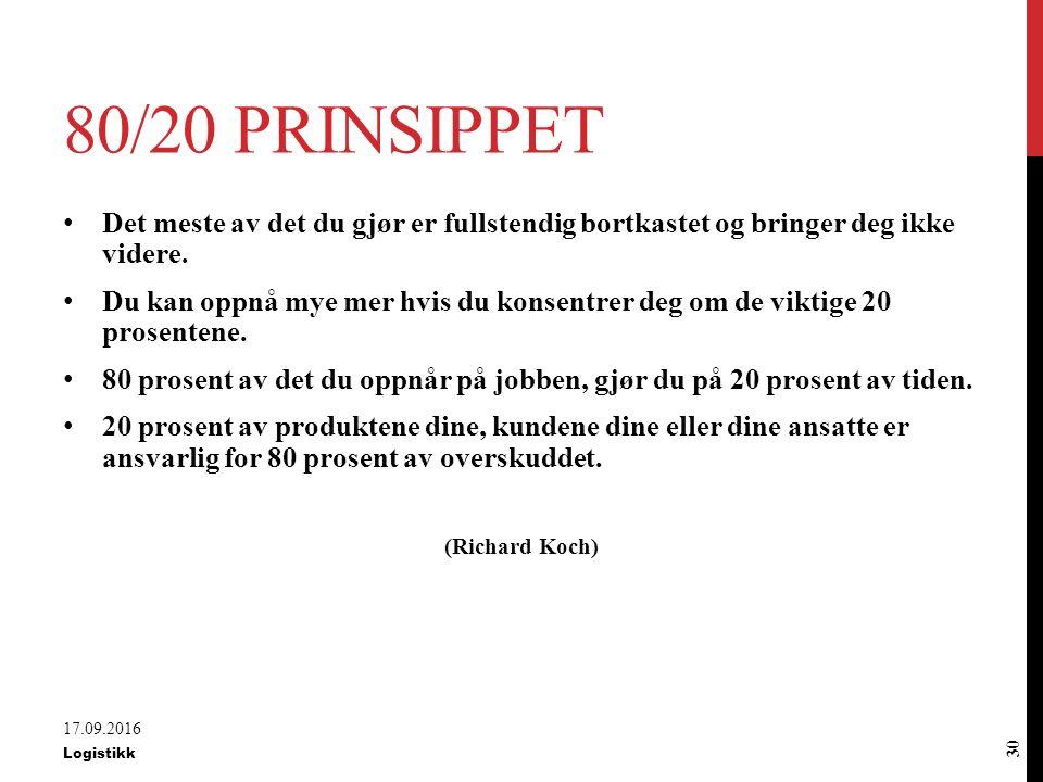 80/20 prinsippet Det meste av det du gjør er fullstendig bortkastet og bringer deg ikke videre.