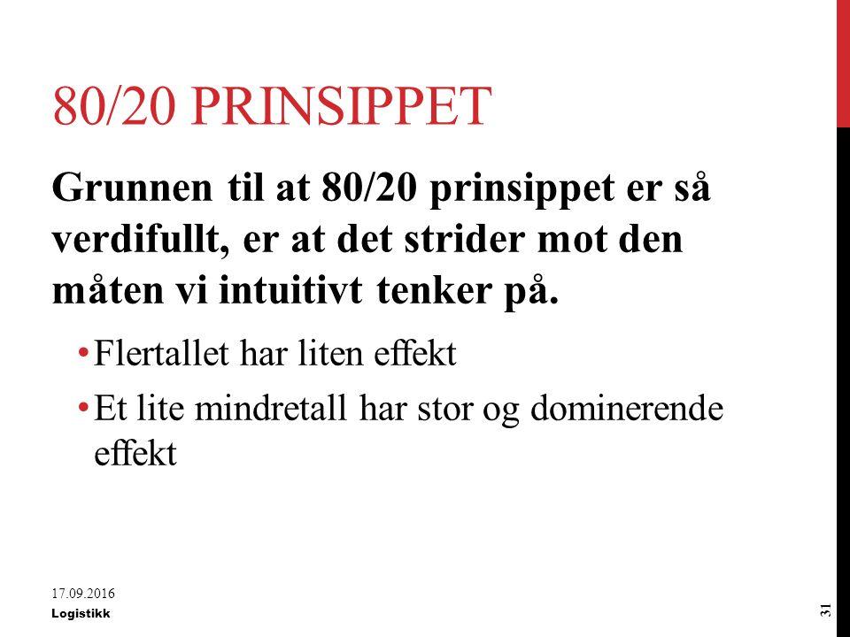 80/20 prinsippet Grunnen til at 80/20 prinsippet er så verdifullt, er at det strider mot den måten vi intuitivt tenker på.
