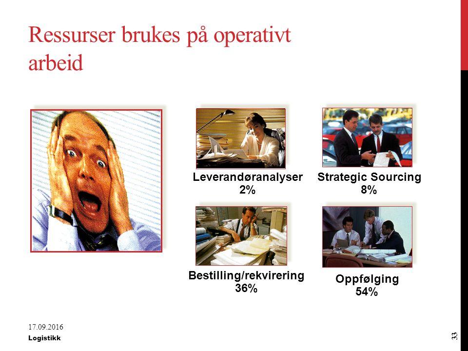 Ressurser brukes på operativt arbeid