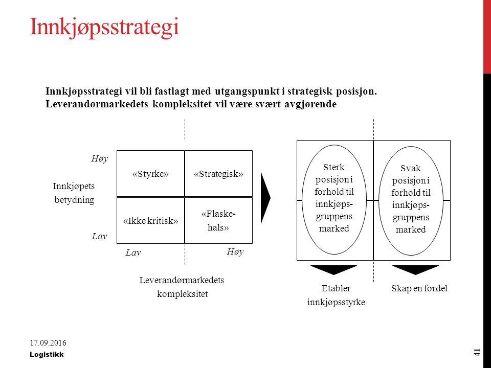 Innkjøpsstrategi