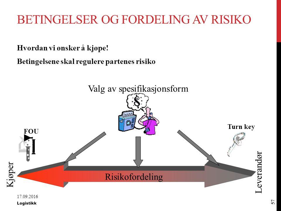 Betingelser og fordeling av risiko