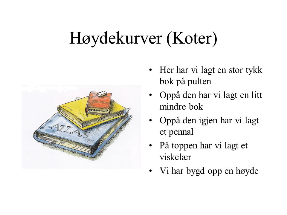 Høydekurver (Koter) Her har vi lagt en stor tykk bok på pulten