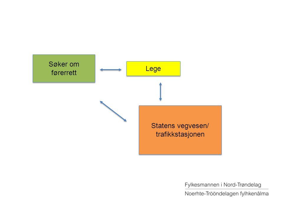 Søker om førerrett Lege Statens vegvesen/ trafikkstasjonen