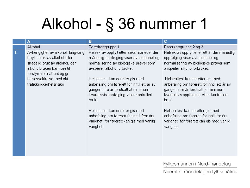 Alkohol - § 36 nummer 1 A B C Alkohol Førerkortgruppe 1