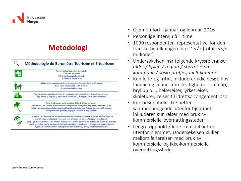 Metodologi Gjennomført i januar og februar 2016