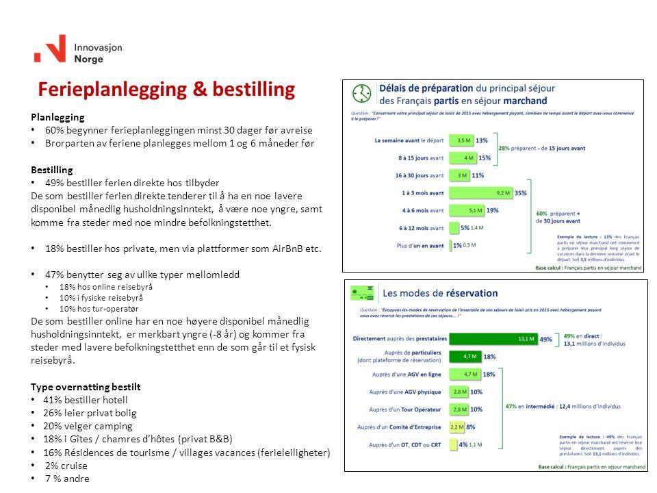 Ferieplanlegging & bestilling