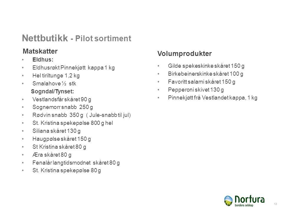 Nettbutikk - Pilot sortiment