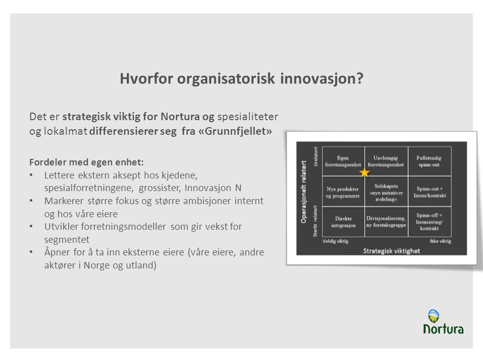 Hvorfor organisatorisk innovasjon