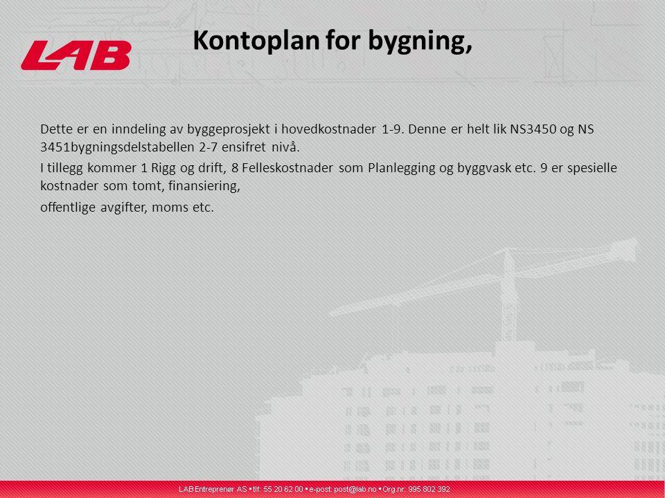 Kontoplan for bygning,