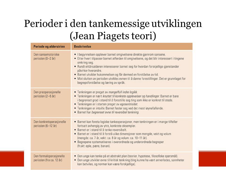 Perioder i den tankemessige utviklingen (Jean Piagets teori)