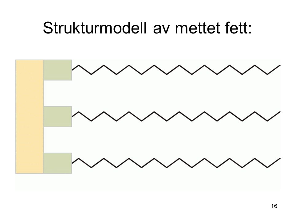Strukturmodell av mettet fett: