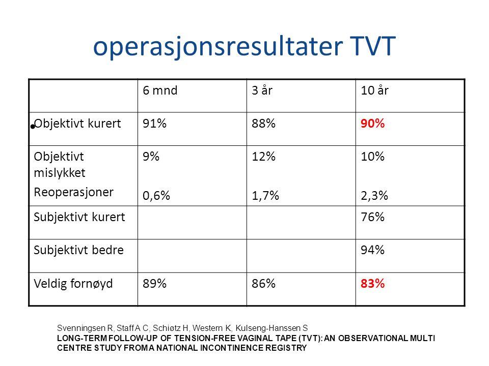 operasjonsresultater TVT