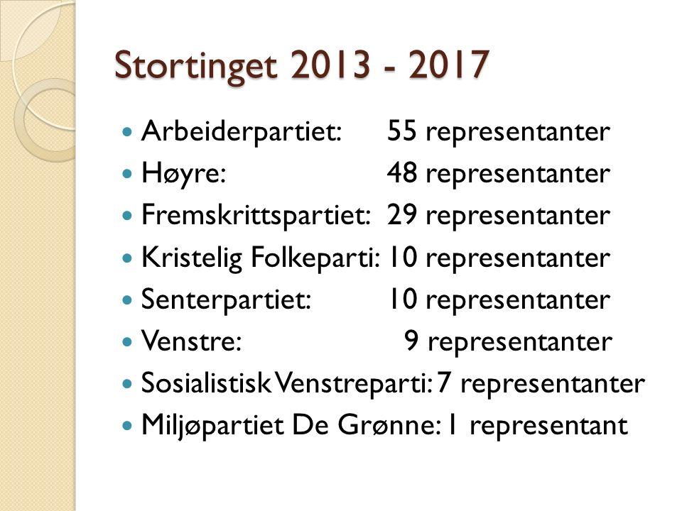 Stortinget 2013 - 2017 Arbeiderpartiet: 55 representanter