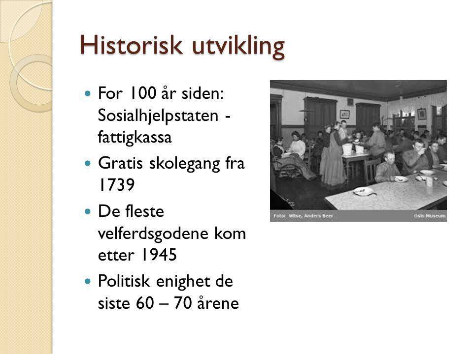 Historisk utvikling For 100 år siden: Sosialhjelpstaten - fattigkassa