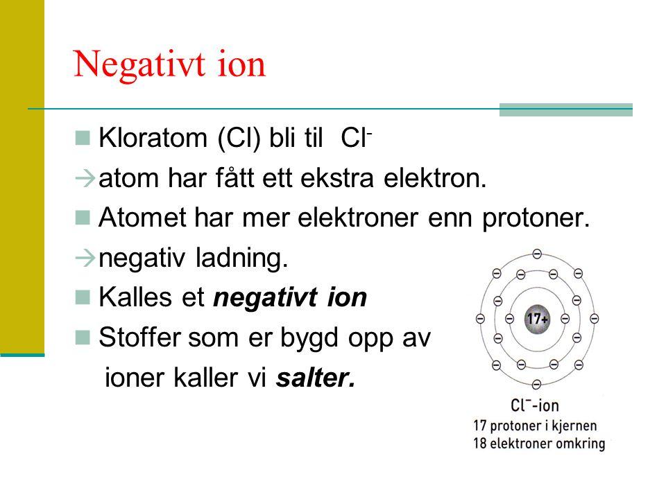 Negativt ion Kloratom (Cl) bli til Cl-