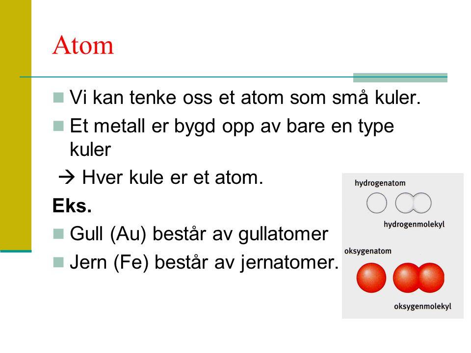 Atom Vi kan tenke oss et atom som små kuler.