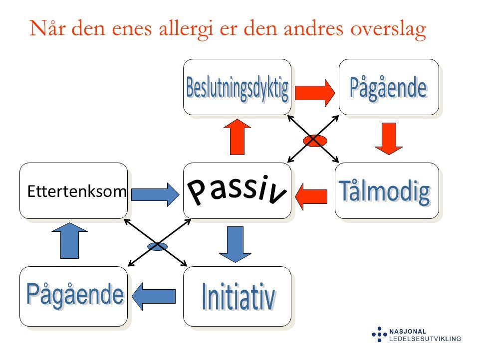 Når den enes allergi er den andres overslag