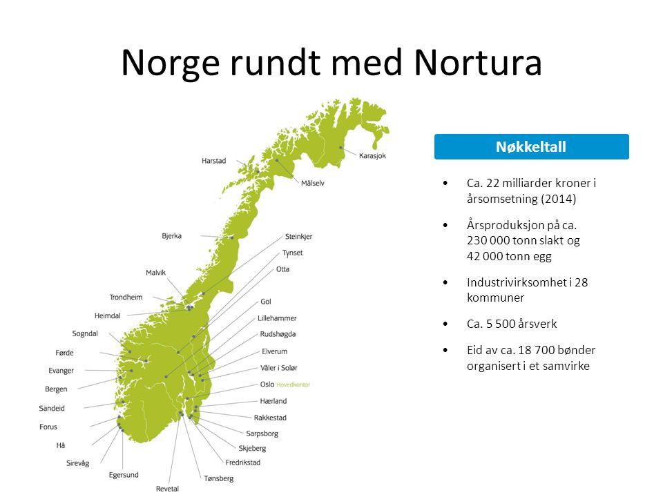 Norge rundt med Nortura