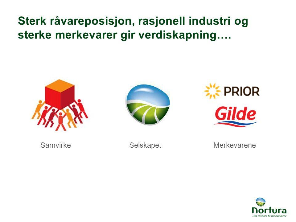 Sterk råvareposisjon, rasjonell industri og sterke merkevarer gir verdiskapning….