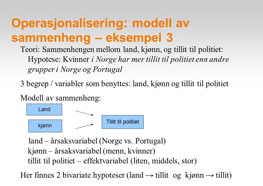 Operasjonalisering: modell av sammenheng – eksempel 3